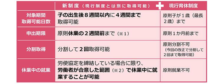f:id:koyama-sharoushi:20210701152740j:plain