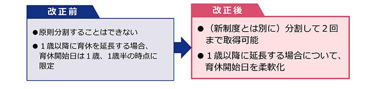 f:id:koyama-sharoushi:20210701152828j:plain