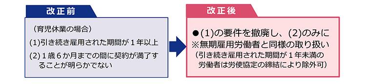 f:id:koyama-sharoushi:20210701152901j:plain