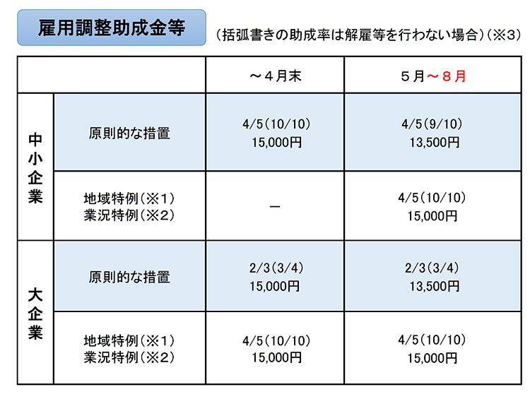 f:id:koyama-sharoushi:20210701153318j:plain
