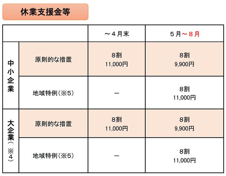 f:id:koyama-sharoushi:20210701153400j:plain