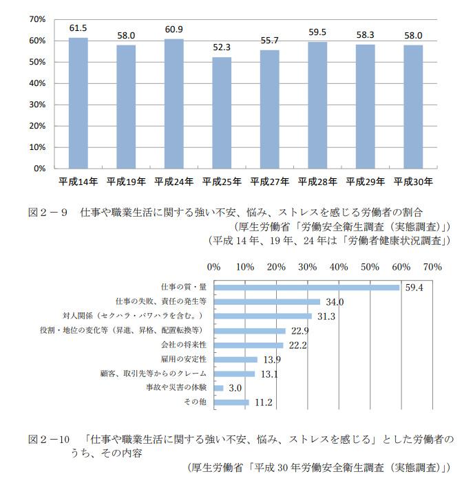 f:id:koyama-sharoushi:20210701160100j:plain