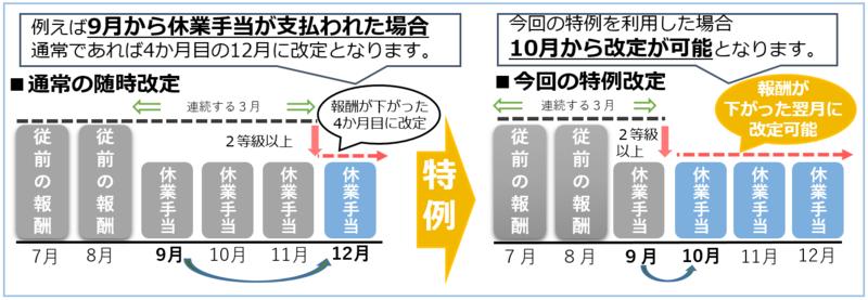 f:id:koyama-sharoushi:20210830084837p:plain