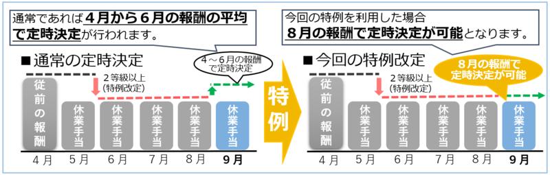 f:id:koyama-sharoushi:20210830084850p:plain