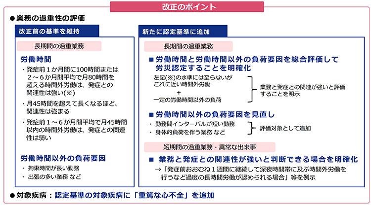 f:id:koyama-sharoushi:20211001095834p:plain