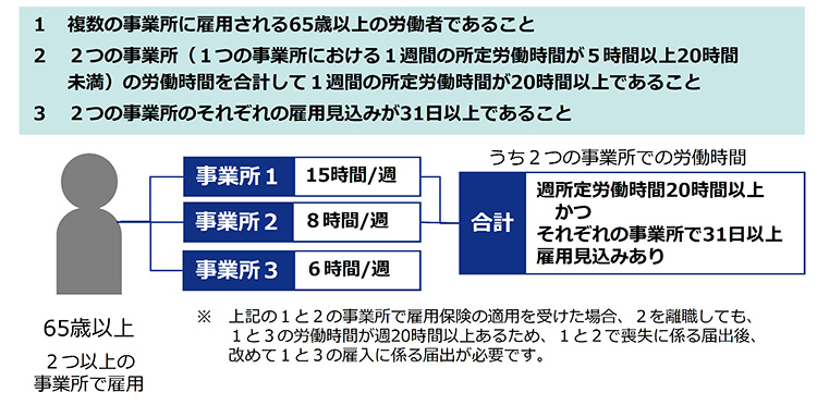 f:id:koyama-sharoushi:20211020100003j:plain