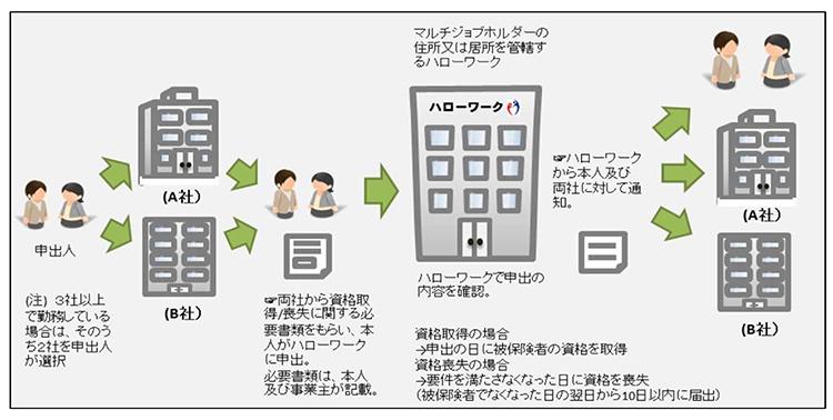 f:id:koyama-sharoushi:20211020100011j:plain