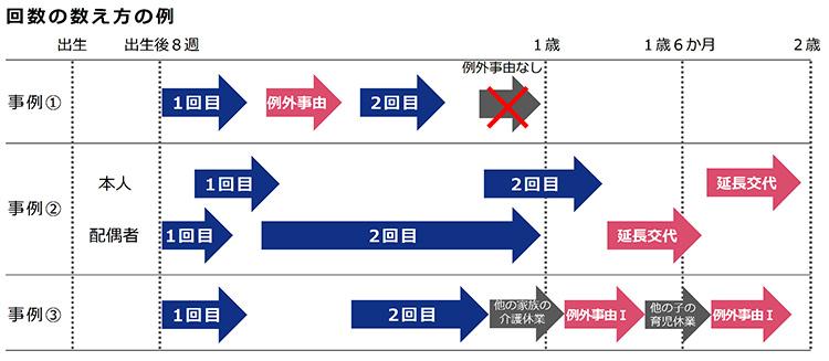 f:id:koyama-sharoushi:20211020141856j:plain