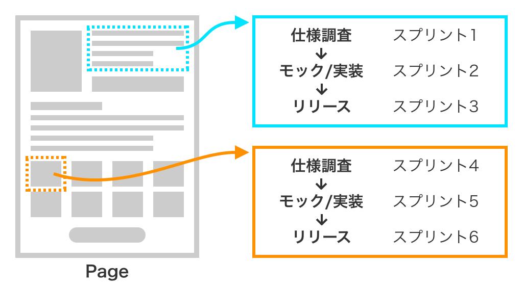 f:id:koyano-satoshi:20180611155117p:plain