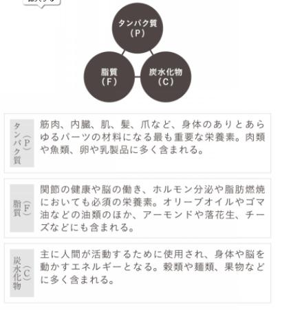 f:id:koyori30:20180227215218p:plain