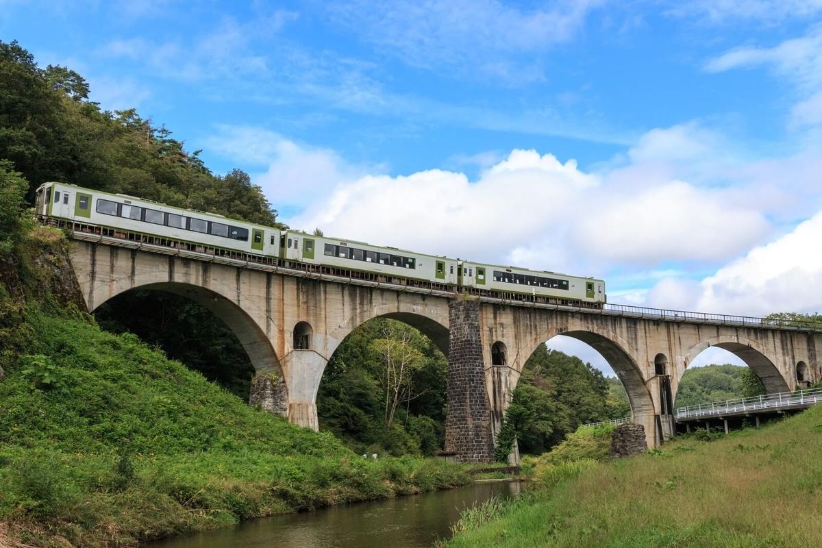 眼鏡橋を渡る電車