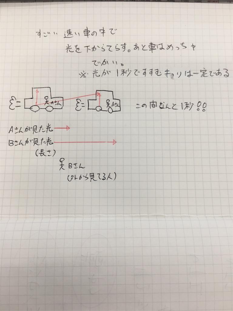 f:id:koyuki19861016:20180704123150j:image