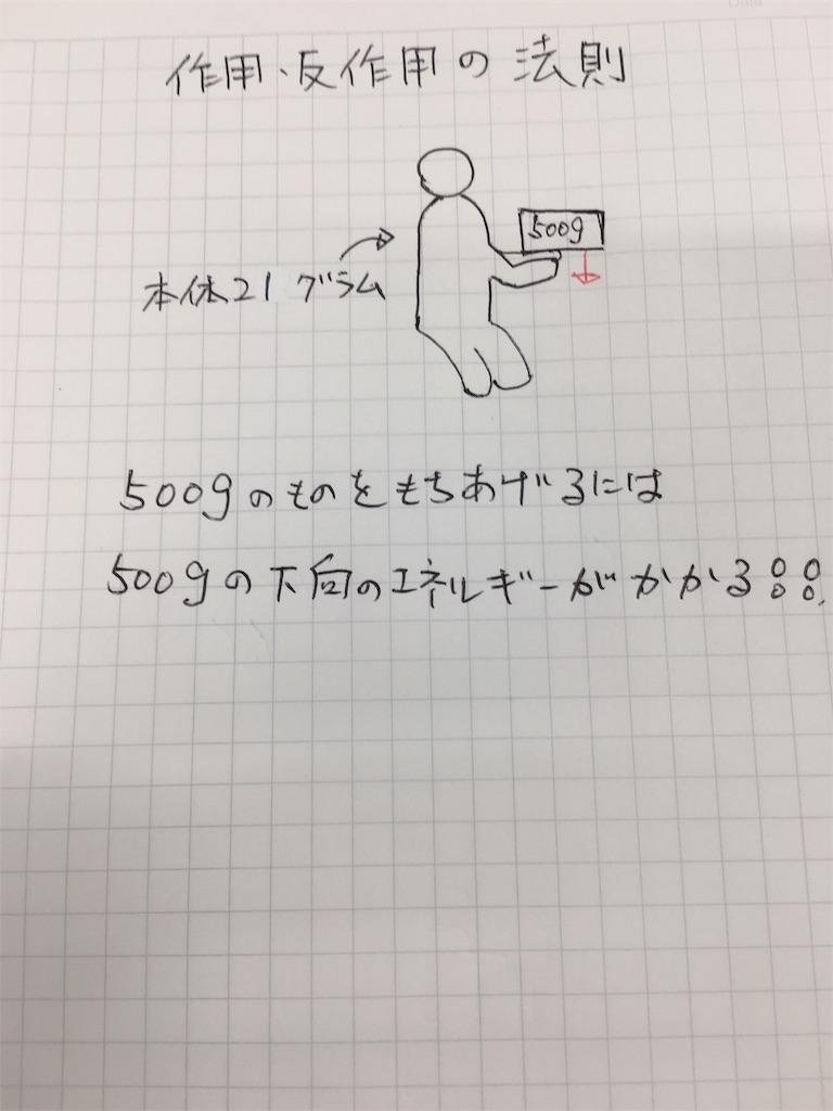 f:id:koyuki19861016:20180705125637j:image