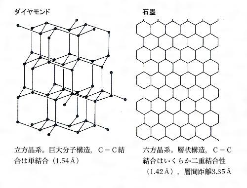 f:id:koyuki19861016:20180810115326p:plain