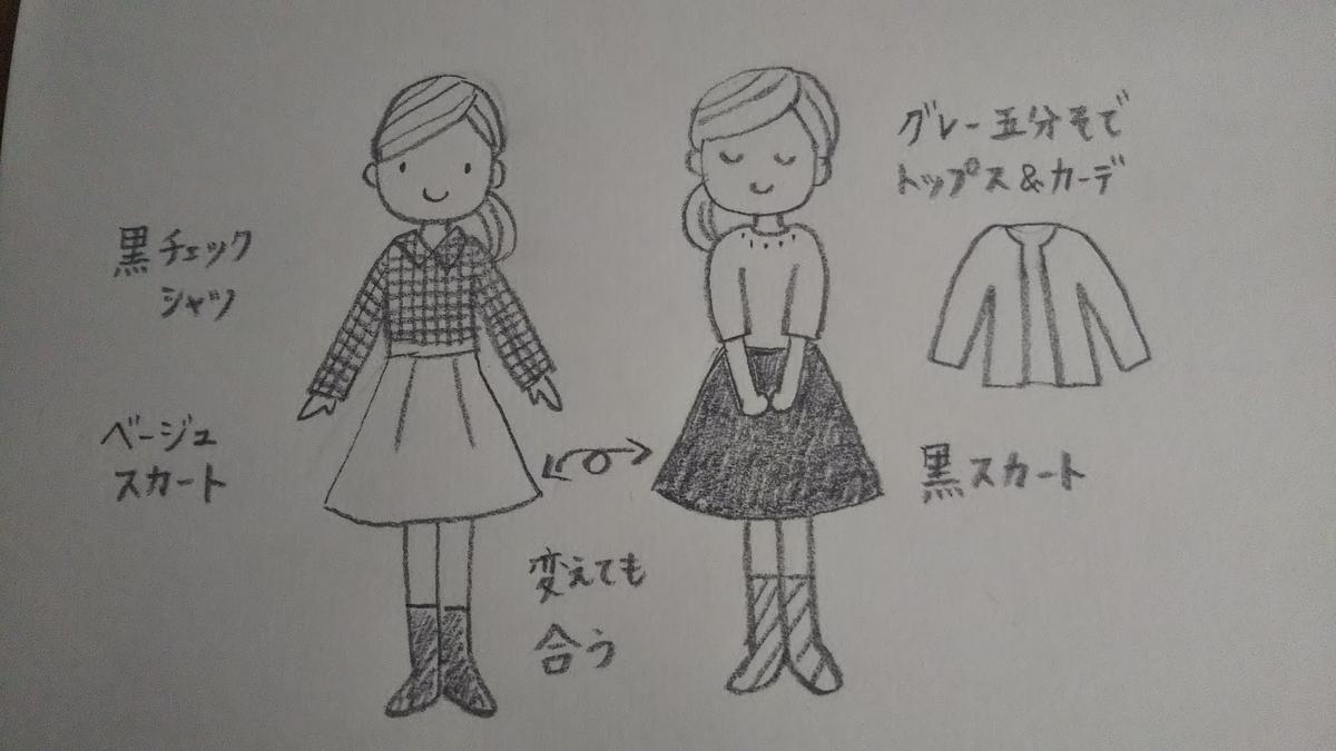 f:id:koyukitti1101:20190921082127j:plain