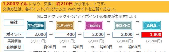 f:id:koyukizou:20170706211856p:plain