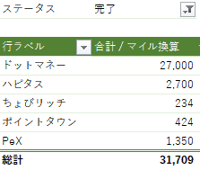 f:id:koyukizou:20170713051600p:plain