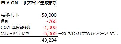 f:id:koyukizou:20170719050753p:plain
