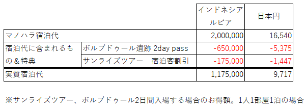 f:id:koyukizou:20170903085334p:plain