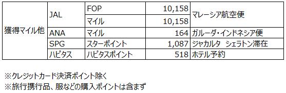 f:id:koyukizou:20170903212610p:plain