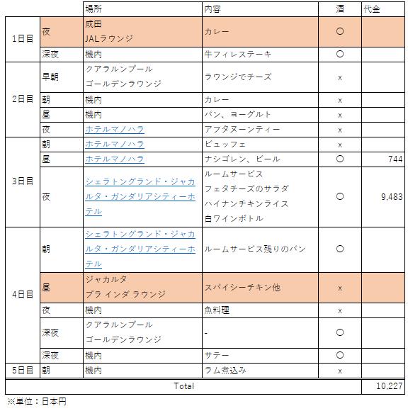 f:id:koyukizou:20170903225524p:plain