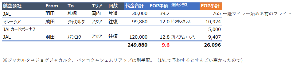 f:id:koyukizou:20170910004225p:plain