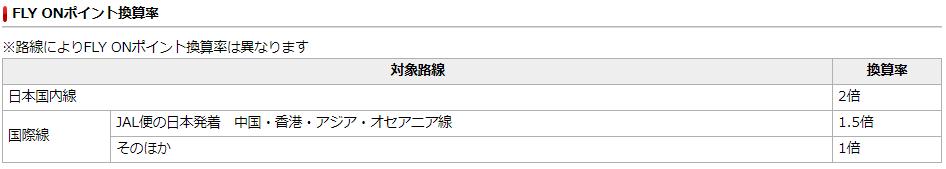 f:id:koyukizou:20171022103745p:plain