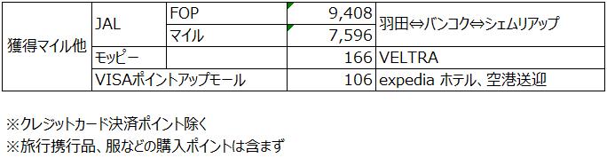 f:id:koyukizou:20171022141803p:plain