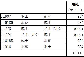 f:id:koyukizou:20171025053000p:plain