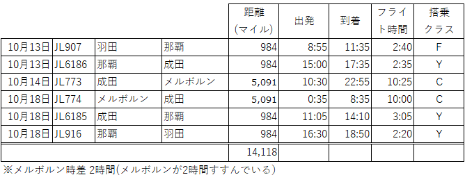 f:id:koyukizou:20171025053855p:plain