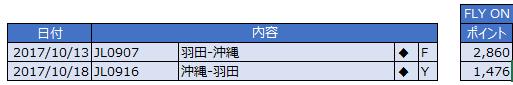 f:id:koyukizou:20171026053626p:plain