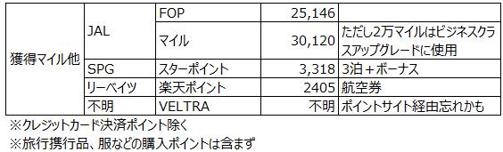 f:id:koyukizou:20171112201558p:plain