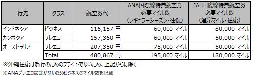 f:id:koyukizou:20171231104211p:plain