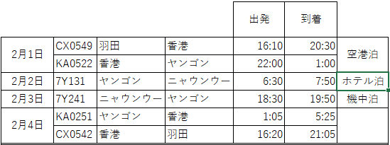 f:id:koyukizou:20180211115749p:plain