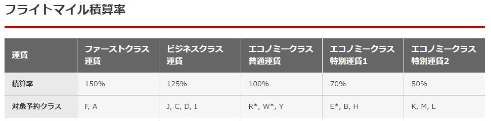 f:id:koyukizou:20180225183238p:plain