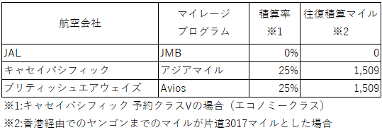 f:id:koyukizou:20180225185610p:plain
