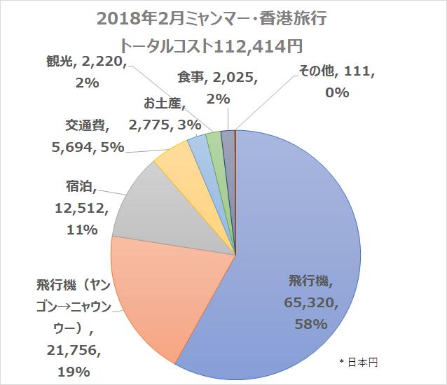 f:id:koyukizou:20180318185803p:plain