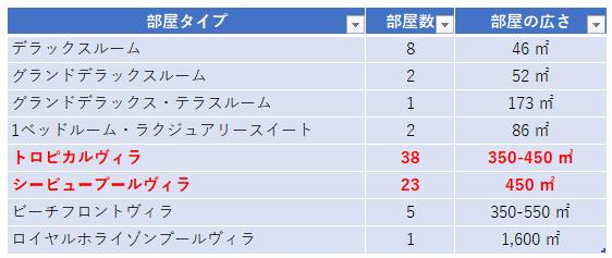 f:id:koyukizou:20180506084526p:plain