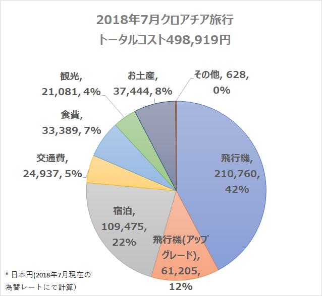f:id:koyukizou:20180929150030p:plain
