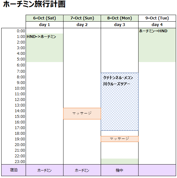 f:id:koyukizou:20181014163453p:plain