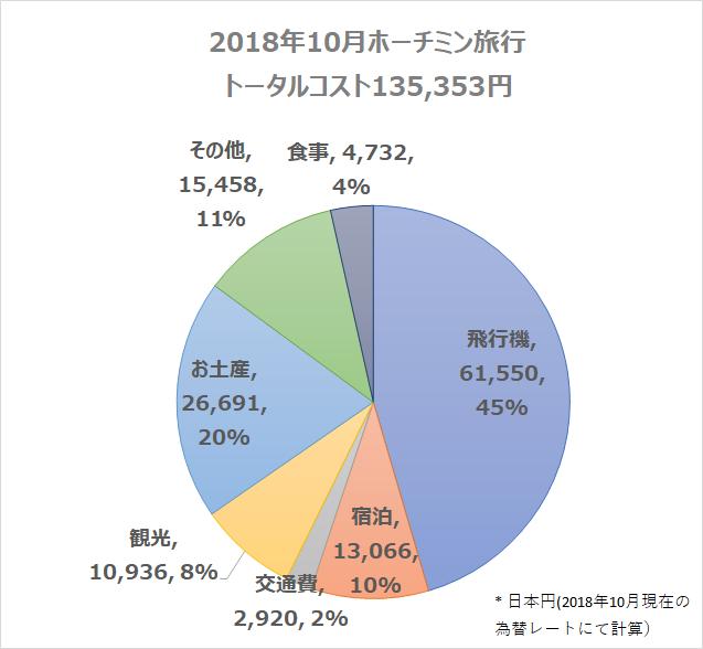 f:id:koyukizou:20181021210843p:plain