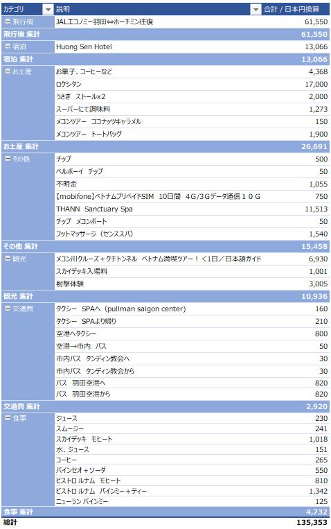 f:id:koyukizou:20181021210958p:plain
