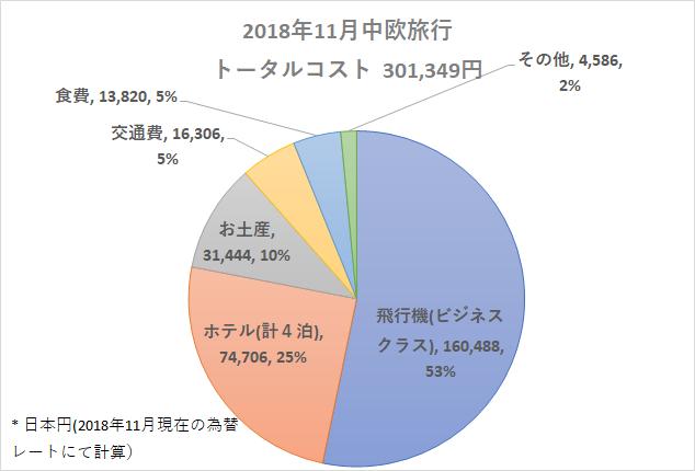 f:id:koyukizou:20190101165657p:plain