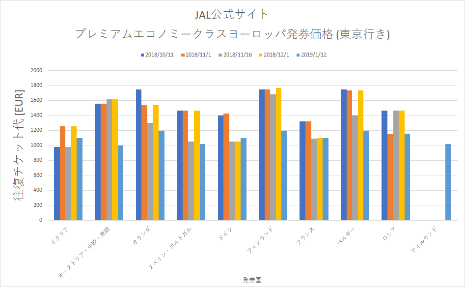 f:id:koyukizou:20190113000346p:plain