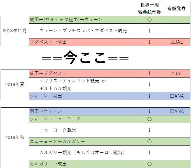 f:id:koyukizou:20190203085107p:plain