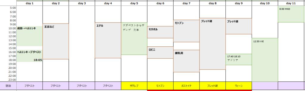 f:id:koyukizou:20190310120441p:plain