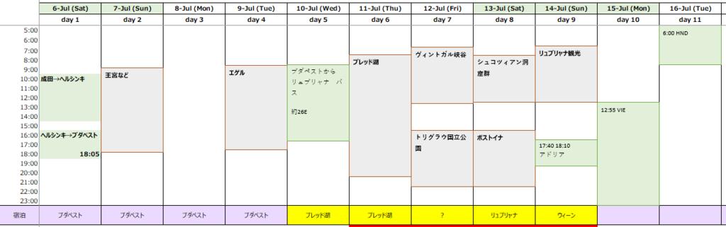 f:id:koyukizou:20190310122135p:plain