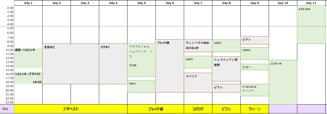 f:id:koyukizou:20190321104933p:plain