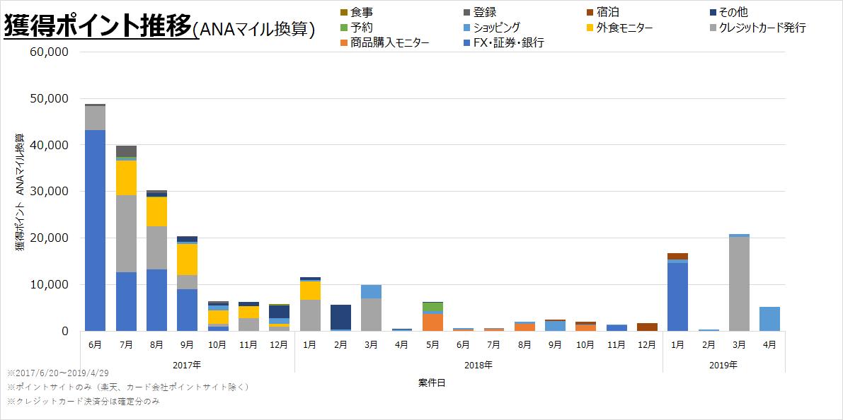 f:id:koyukizou:20190429005952p:plain