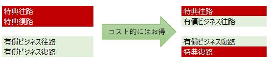 f:id:koyukizou:20191207174826p:plain